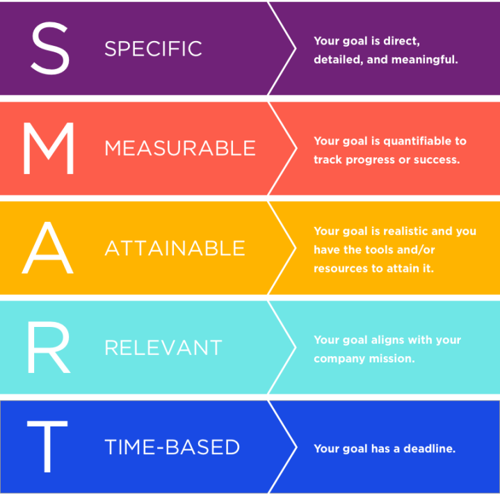 SMART-Goals-Graphic (1)